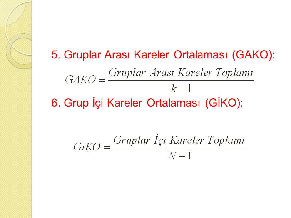 5. Gruplar Arası Kareler Ortalaması (GAKO):