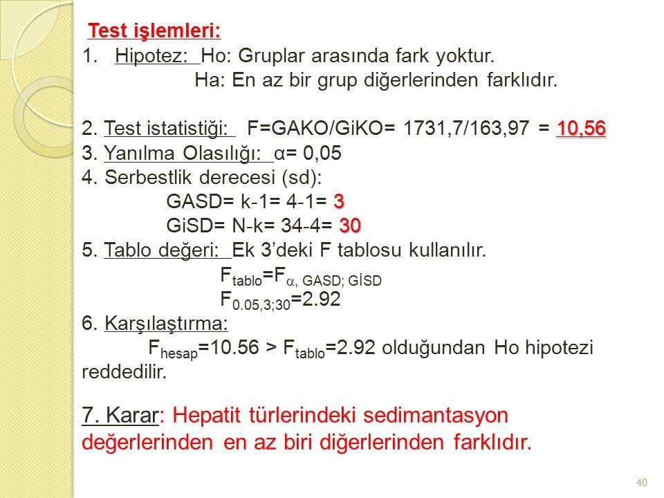 Test işlemleri: Hipotez: Ho: Gruplar arasında fark yoktur. Ha: En az bir grup diğerlerinden farklıdır.