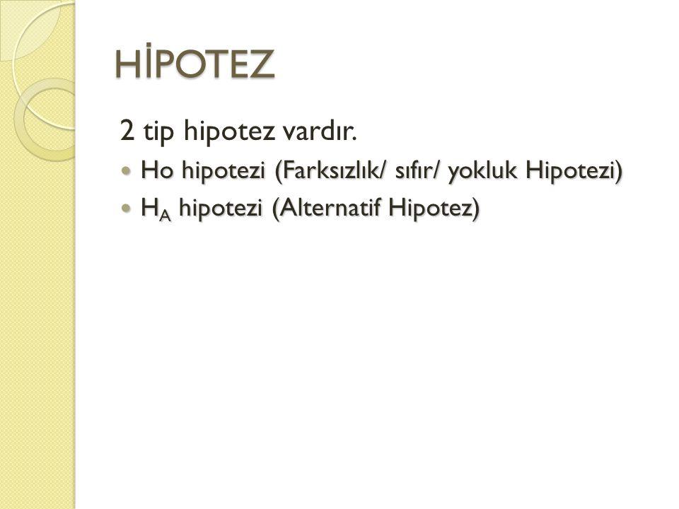 HİPOTEZ 2 tip hipotez vardır.