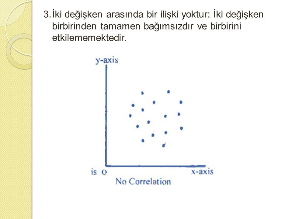 3. İki değişken arasında bir ilişki yoktur: İki değişken birbirinden tamamen bağımsızdır ve birbirini etkilememektedir.