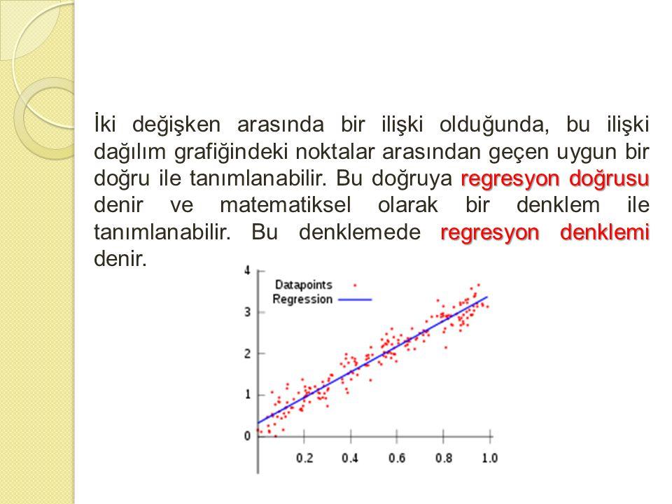 İki değişken arasında bir ilişki olduğunda, bu ilişki dağılım grafiğindeki noktalar arasından geçen uygun bir doğru ile tanımlanabilir.