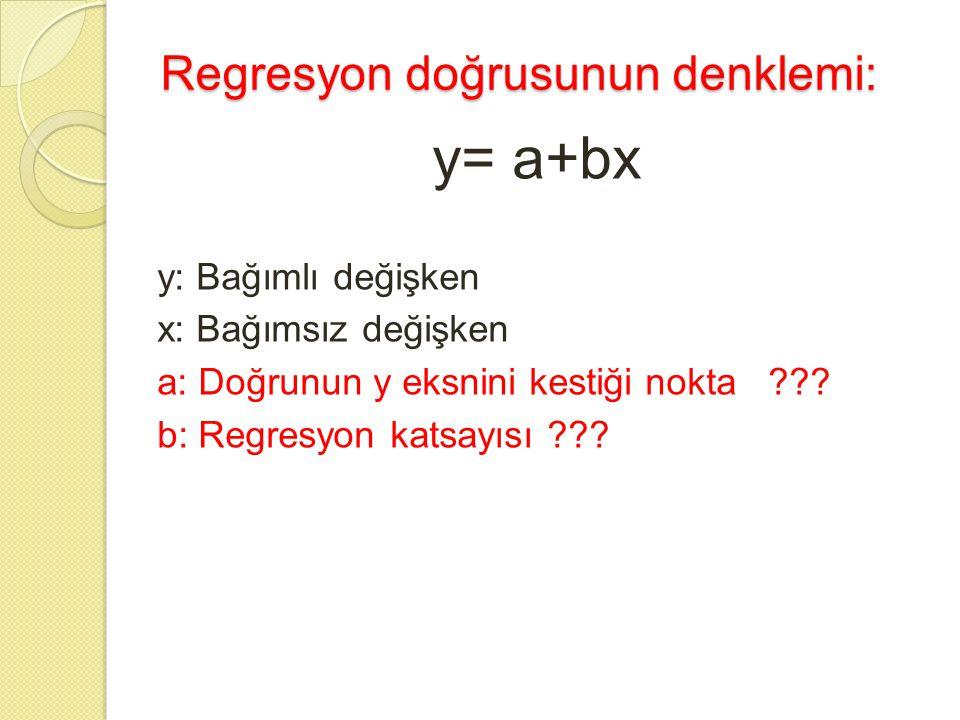 Regresyon doğrusunun denklemi: