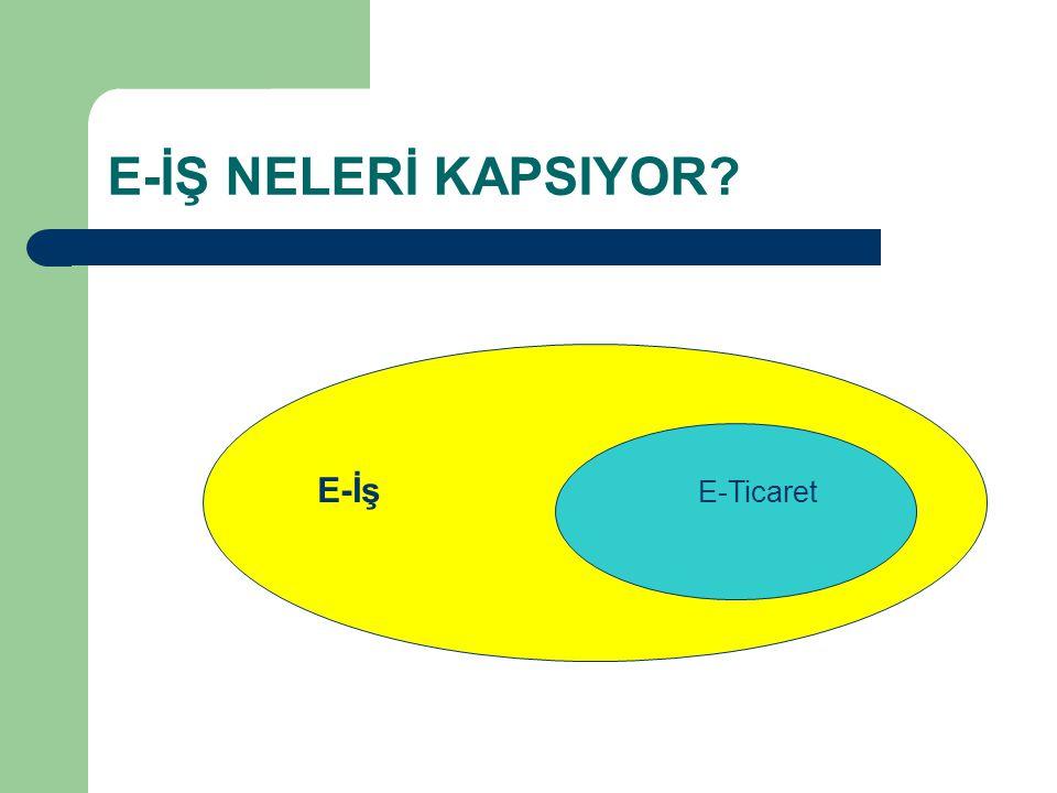 E-İŞ NELERİ KAPSIYOR E-İş E-Ticaret