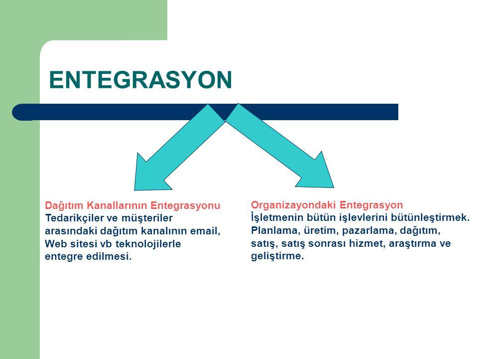ENTEGRASYON Dağıtım Kanallarının Entegrasyonu