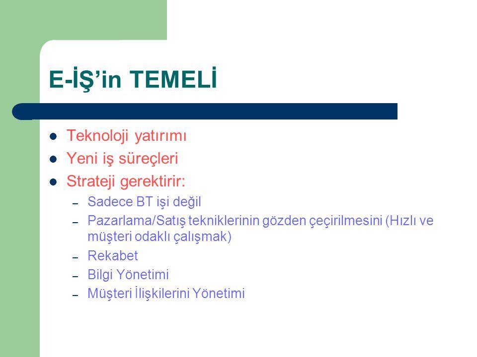 E-İŞ'in TEMELİ Teknoloji yatırımı Yeni iş süreçleri