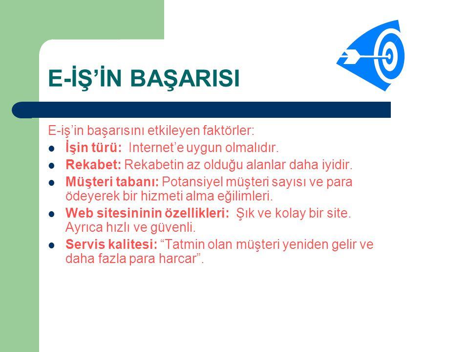 E-İŞ'İN BAŞARISI E-iş'in başarısını etkileyen faktörler: