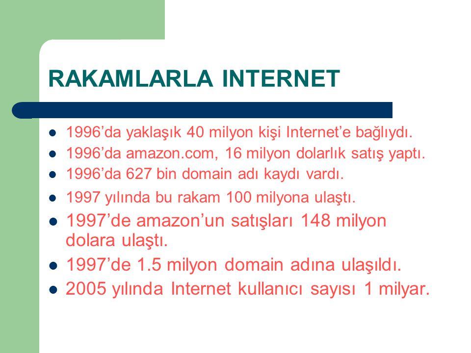 RAKAMLARLA INTERNET 1996'da yaklaşık 40 milyon kişi Internet'e bağlıydı. 1996'da amazon.com, 16 milyon dolarlık satış yaptı.