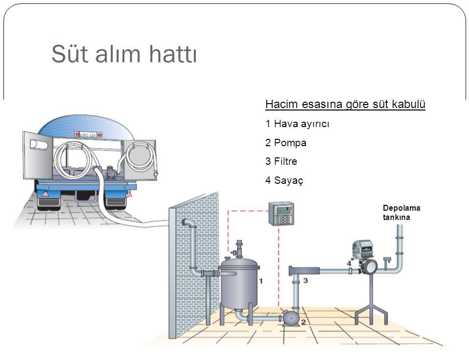 Süt alım hattı Hacim esasına göre süt kabulü 1 Hava ayırıcı 2 Pompa