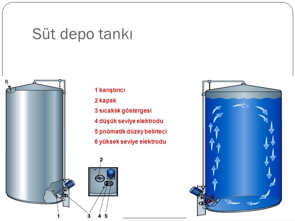 Süt depo tankı 1 karıştırıcı 2 kapak 3 sıcaklık göstergesi