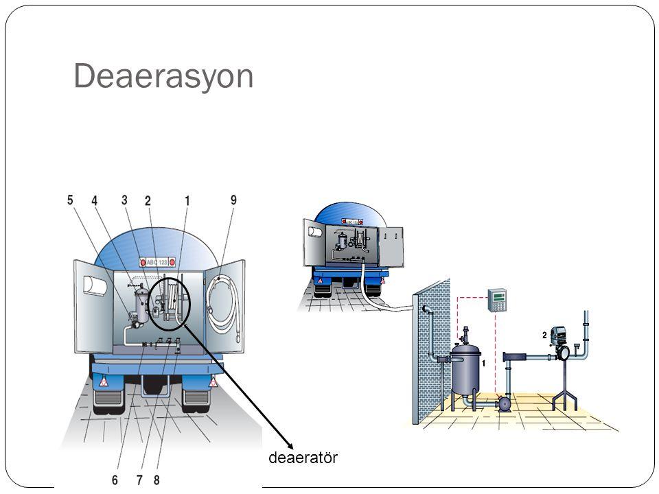 Deaerasyon deaeratör