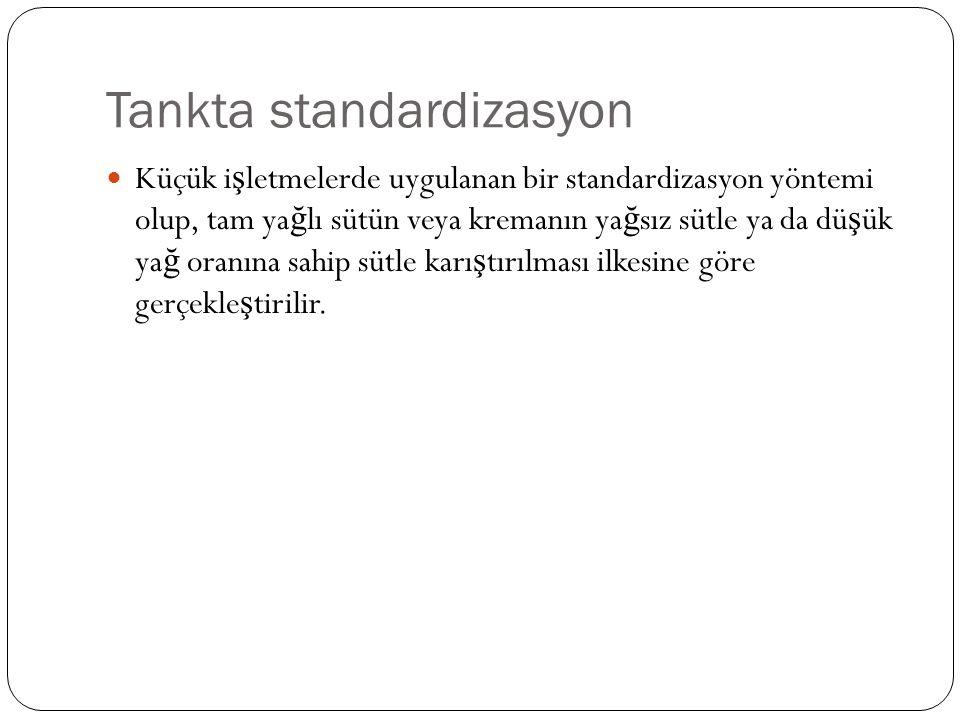 Tankta standardizasyon
