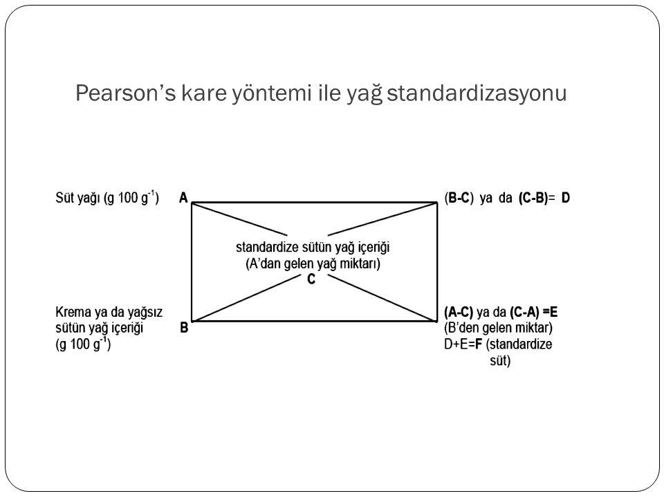 Pearson's kare yöntemi ile yağ standardizasyonu