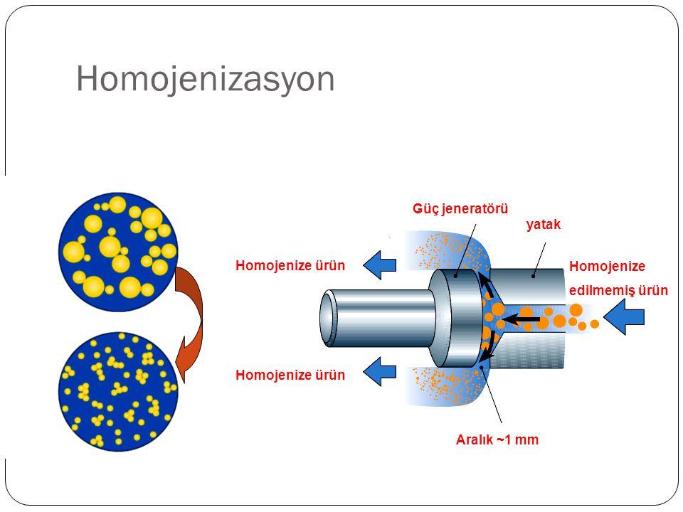 Homojenizasyon Güç jeneratörü yatak Homojenize ürün Homojenize