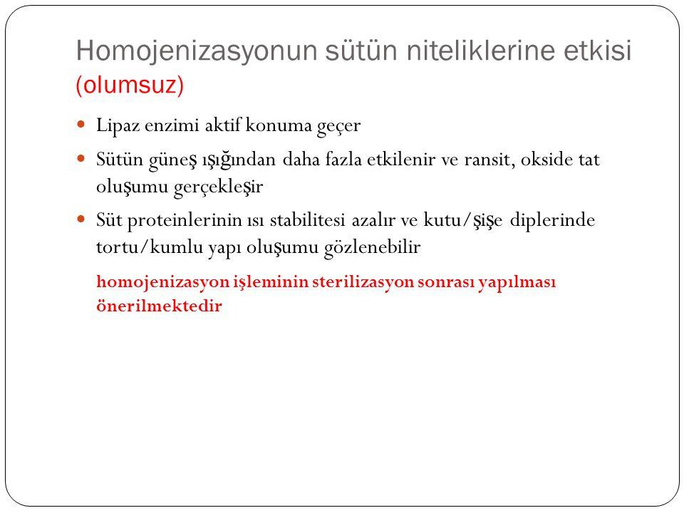 Homojenizasyonun sütün niteliklerine etkisi (olumsuz)