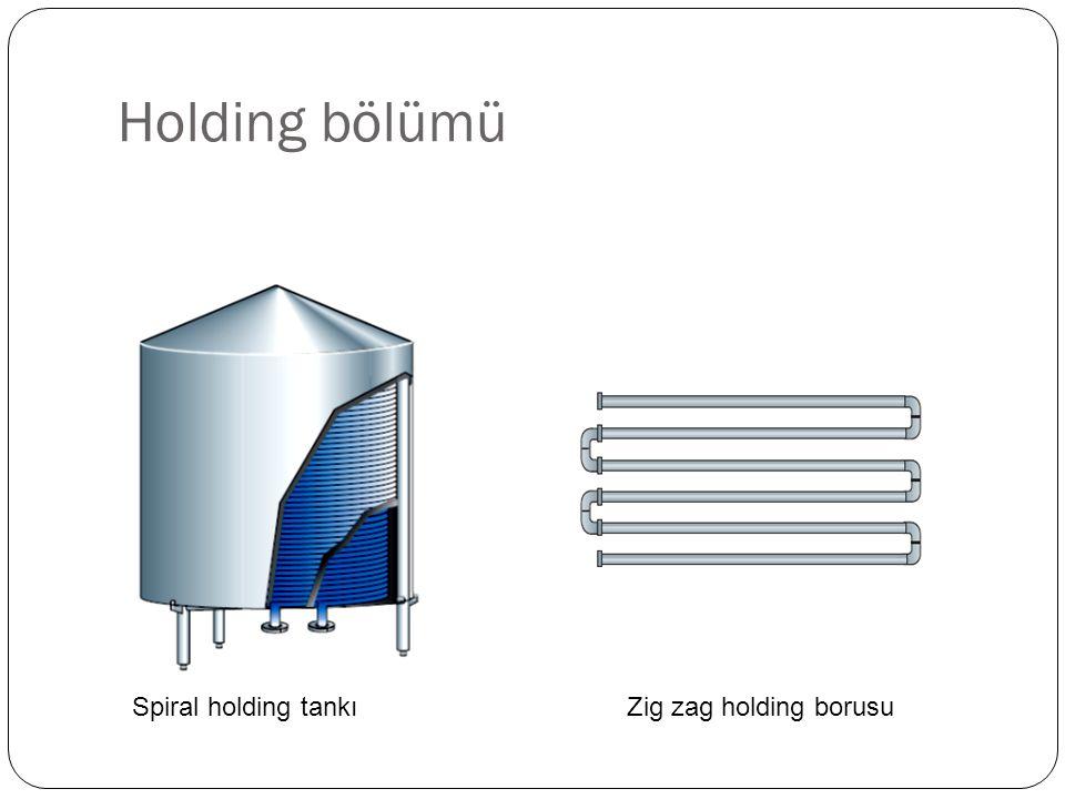 Holding bölümü Spiral holding tankı Zig zag holding borusu