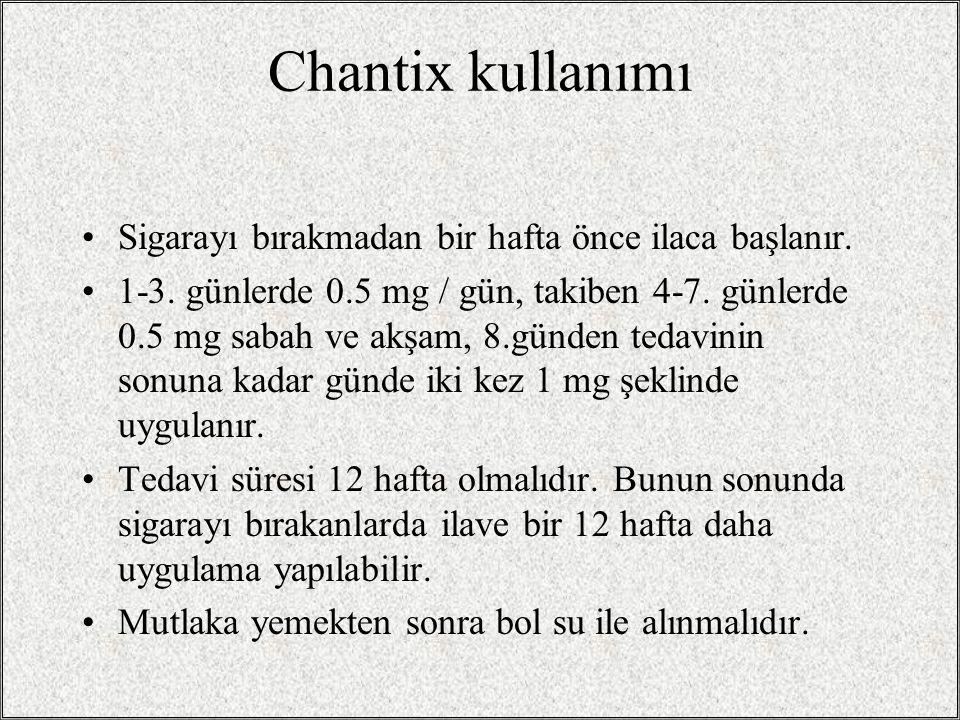 Chantix kullanımı Sigarayı bırakmadan bir hafta önce ilaca başlanır.