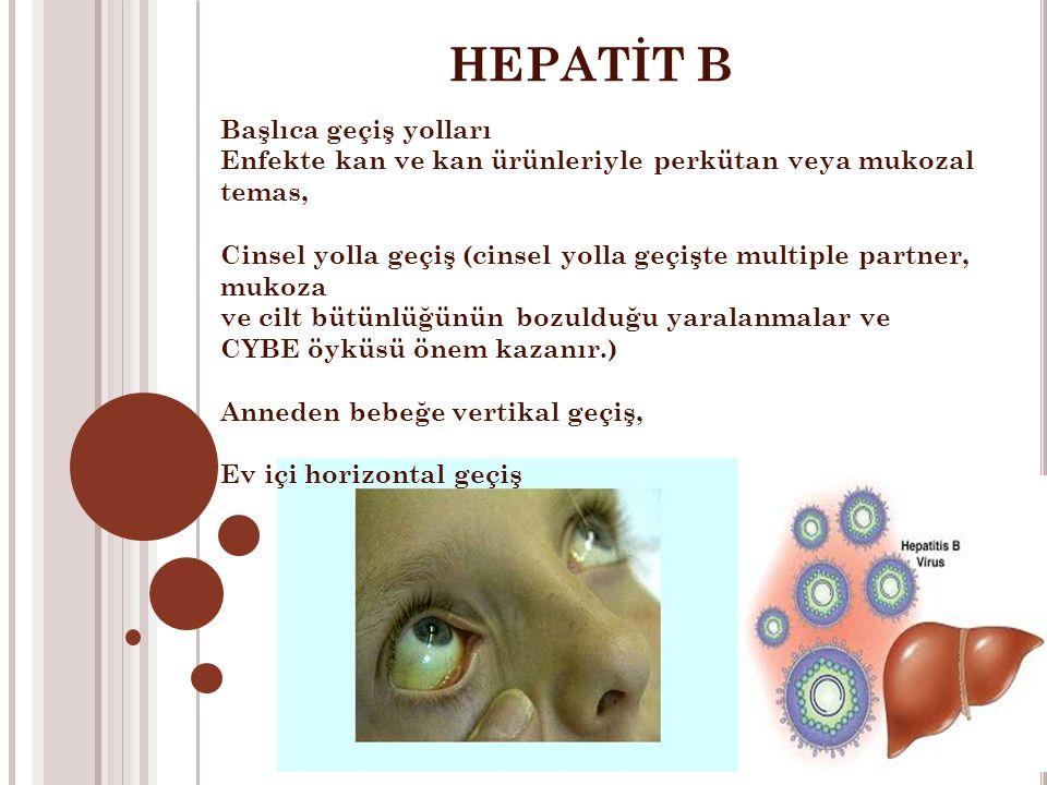 HEPATİT B Başlıca geçiş yolları