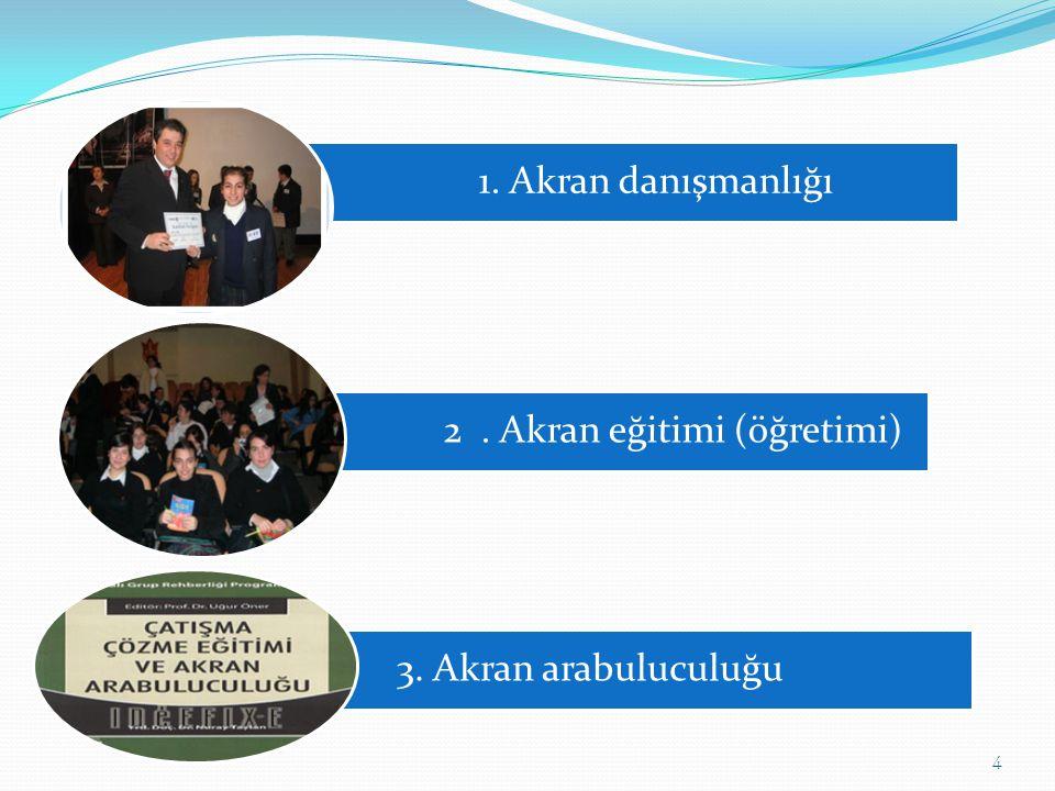 2 2 . Akran eğitimi (öğretimi)