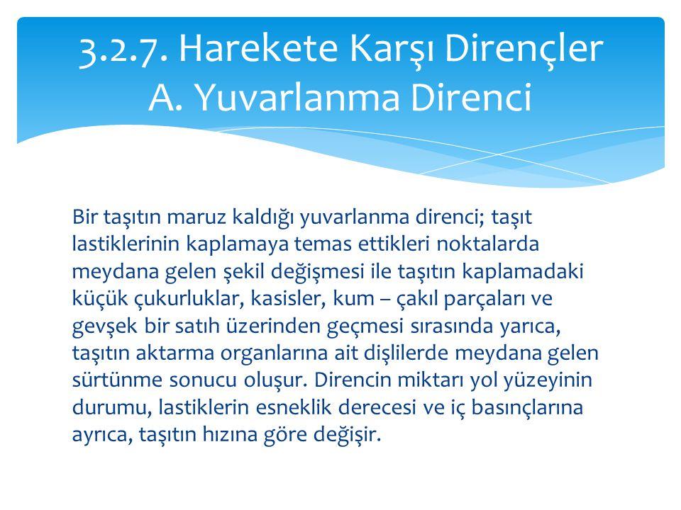3.2.7. Harekete Karşı Dirençler A. Yuvarlanma Direnci
