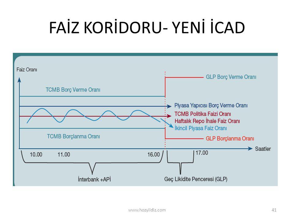 FAİZ KORİDORU- YENİ İCAD