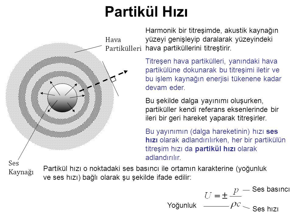 Partikül Hızı Harmonik bir titreşimde, akustik kaynağın yüzeyi genişleyip daralarak yüzeyindeki hava partiküllerini titreştirir.