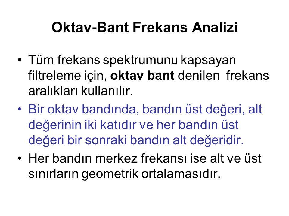 Oktav-Bant Frekans Analizi