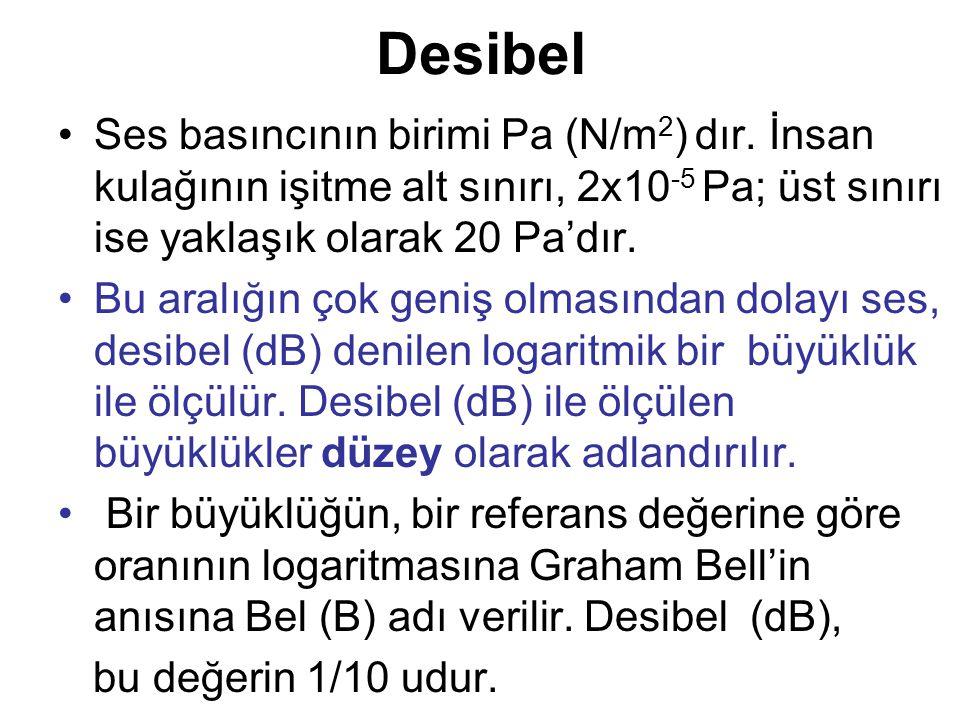 Desibel Ses basıncının birimi Pa (N/m2) dır. İnsan kulağının işitme alt sınırı, 2x10-5 Pa; üst sınırı ise yaklaşık olarak 20 Pa'dır.