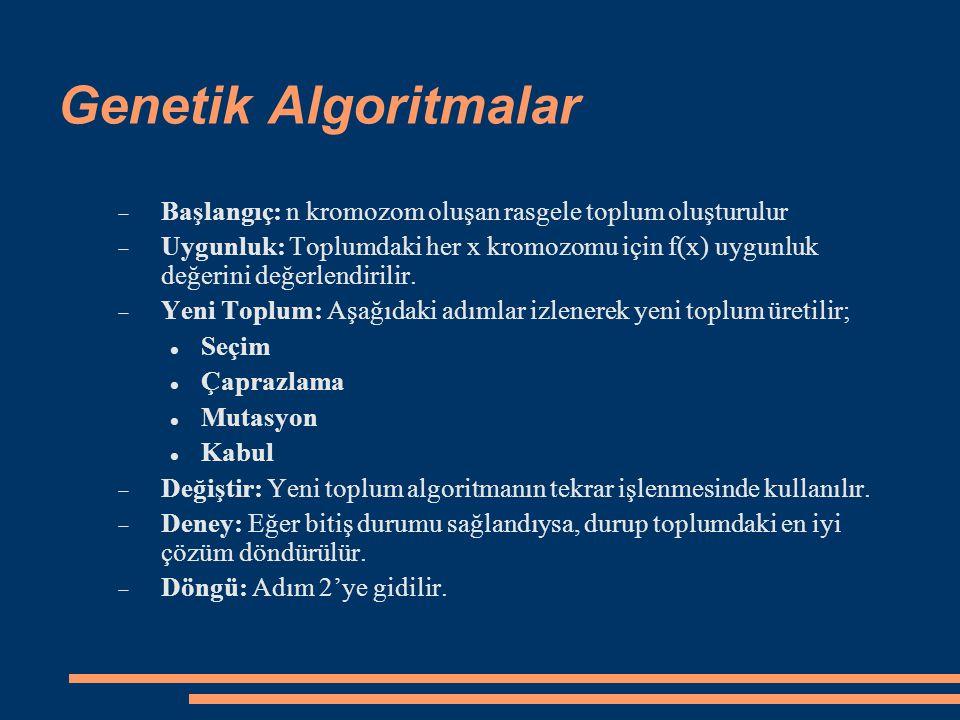 Genetik Algoritmalar Başlangıç: n kromozom oluşan rasgele toplum oluşturulur.