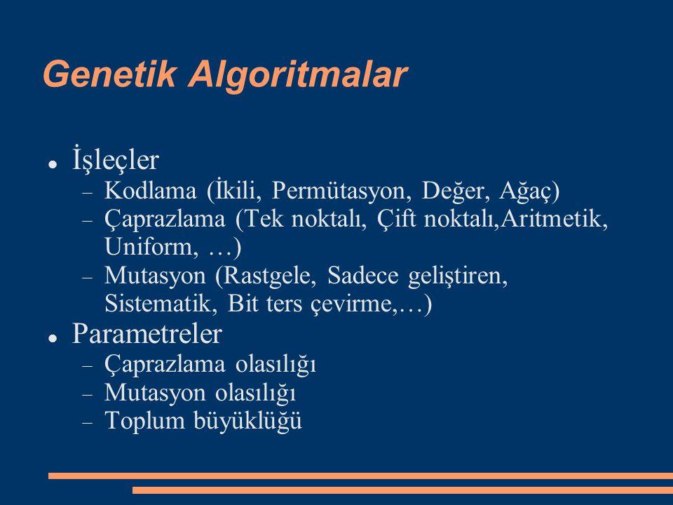 Genetik Algoritmalar İşleçler Parametreler