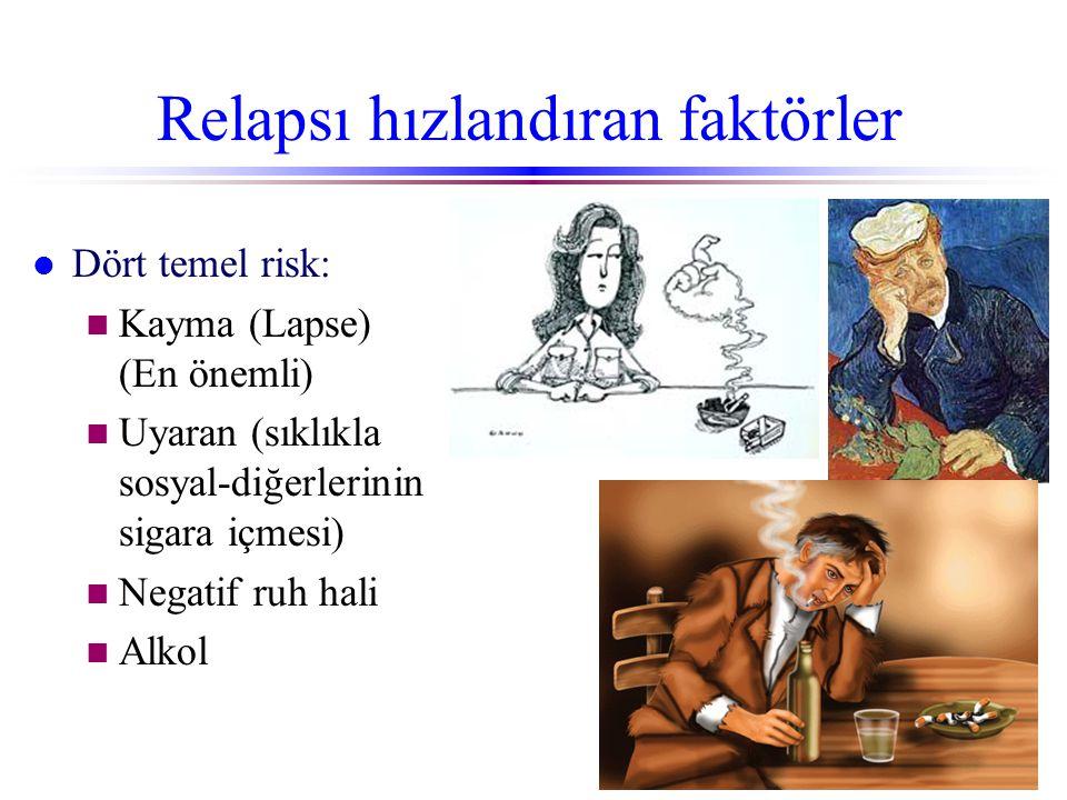 Relapsı hızlandıran faktörler