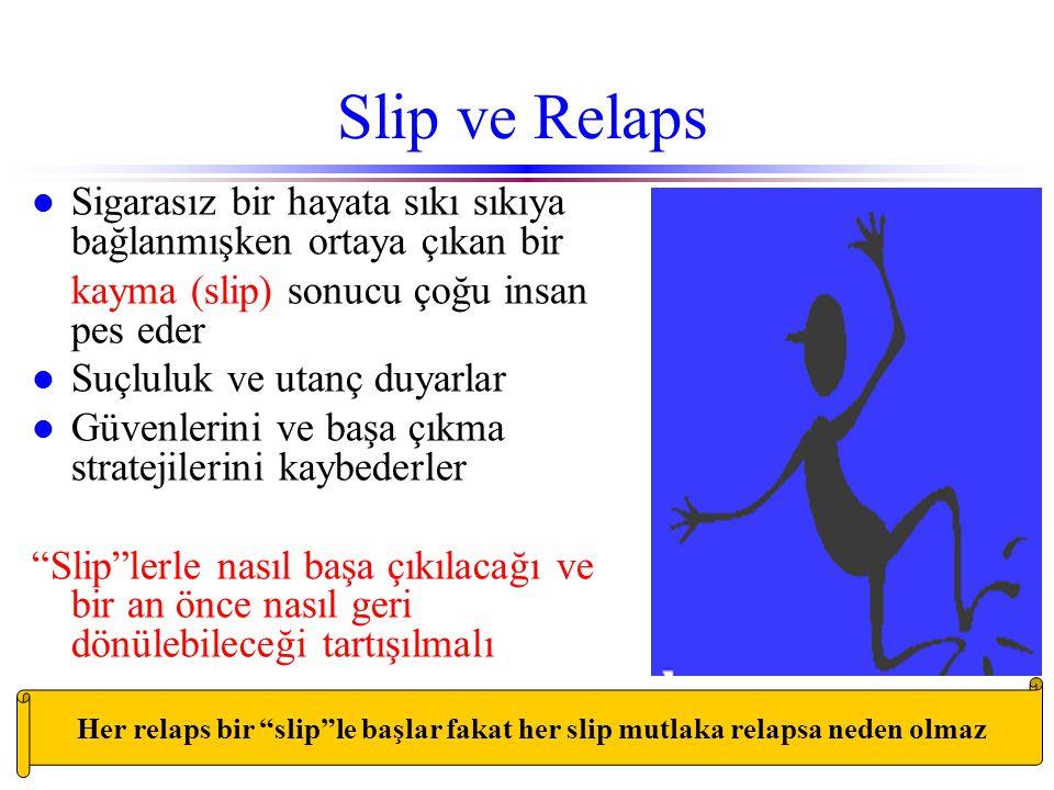 Slip ve Relaps Sigarasız bir hayata sıkı sıkıya bağlanmışken ortaya çıkan bir. kayma (slip) sonucu çoğu insan pes eder.