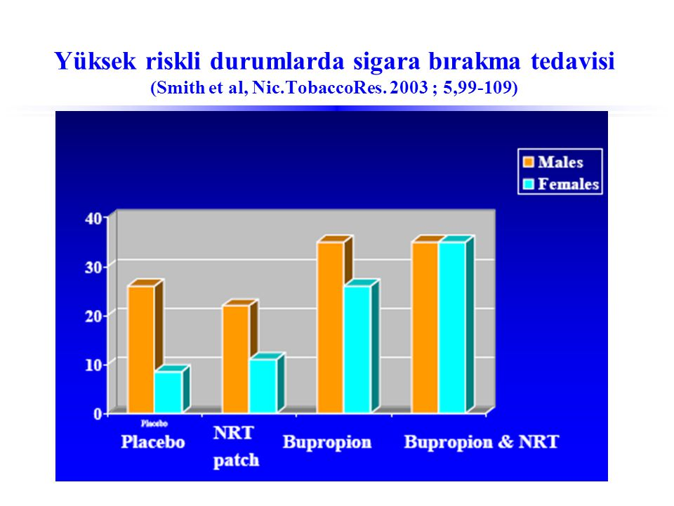 Yüksek riskli durumlarda sigara bırakma tedavisi (Smith et al, Nic