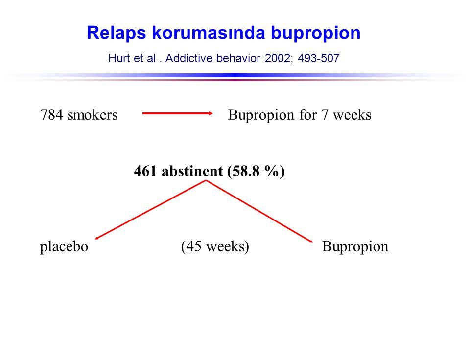 Relaps korumasında bupropion Hurt et al