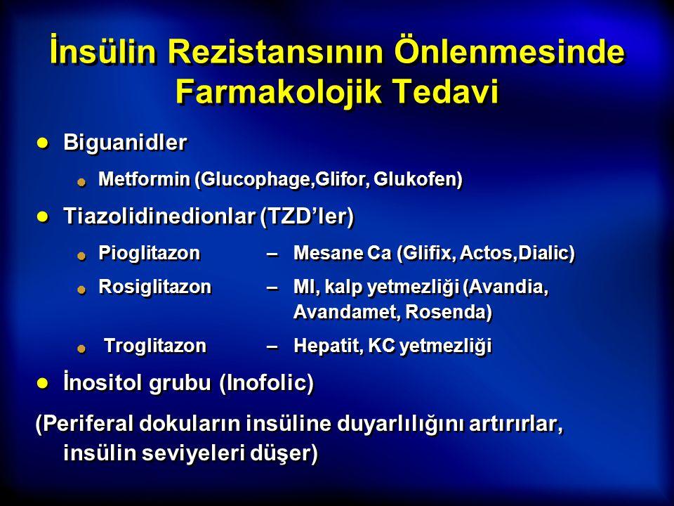 İnsülin Rezistansının Önlenmesinde Farmakolojik Tedavi