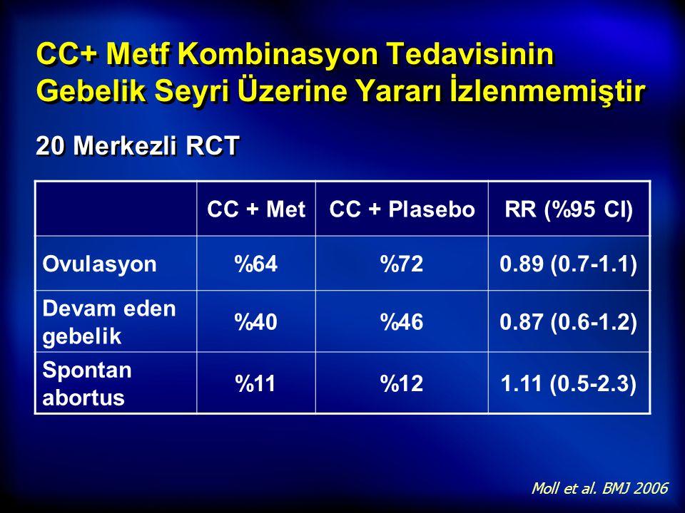 CC+ Metf Kombinasyon Tedavisinin Gebelik Seyri Üzerine Yararı İzlenmemiştir