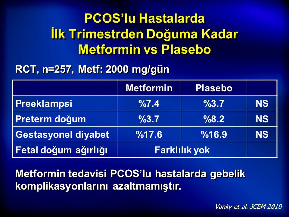 PCOS'lu Hastalarda İlk Trimestrden Doğuma Kadar Metformin vs Plasebo