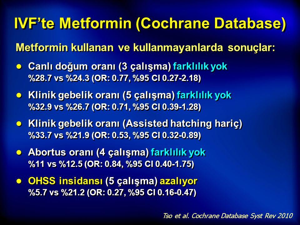 IVF'te Metformin (Cochrane Database)