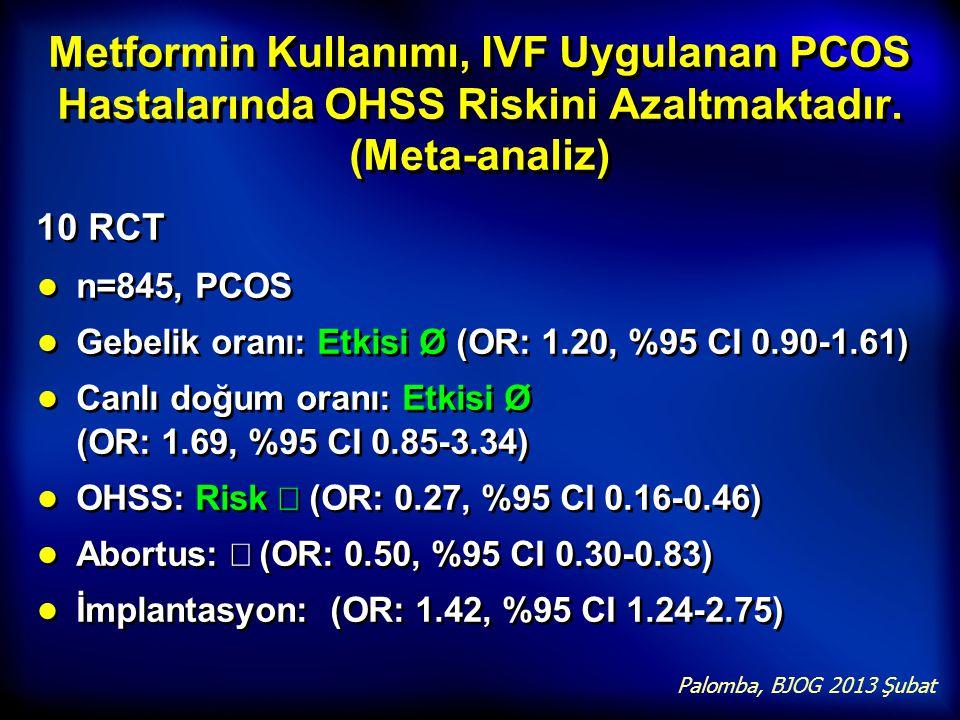 Metformin Kullanımı, IVF Uygulanan PCOS Hastalarında OHSS Riskini Azaltmaktadır. (Meta-analiz)