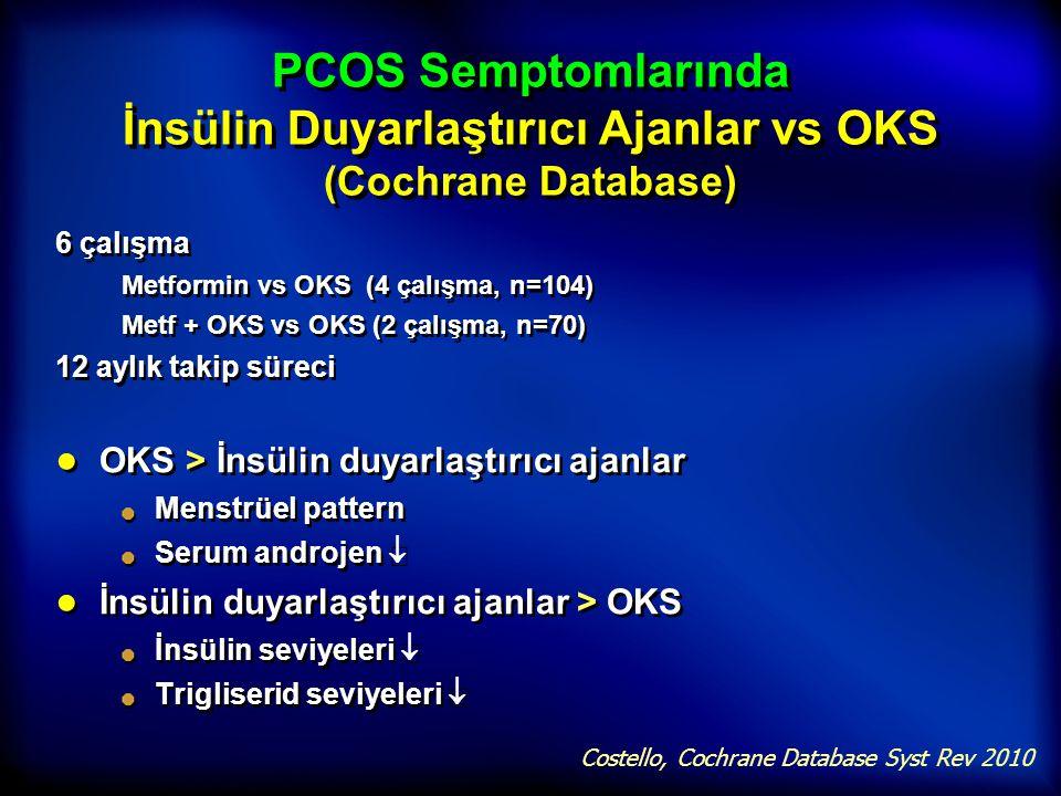 PCOS Semptomlarında İnsülin Duyarlaştırıcı Ajanlar vs OKS (Cochrane Database)