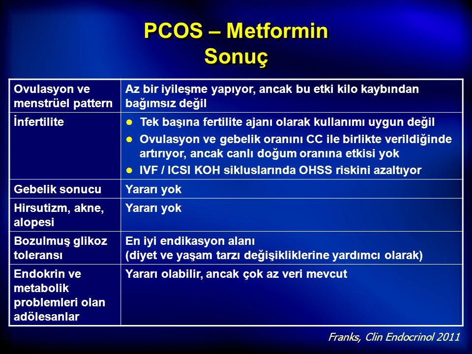 PCOS – Metformin Sonuç Ovulasyon ve menstrüel pattern