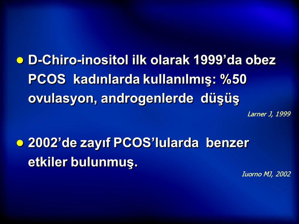 2002'de zayıf PCOS'lularda benzer etkiler bulunmuş.