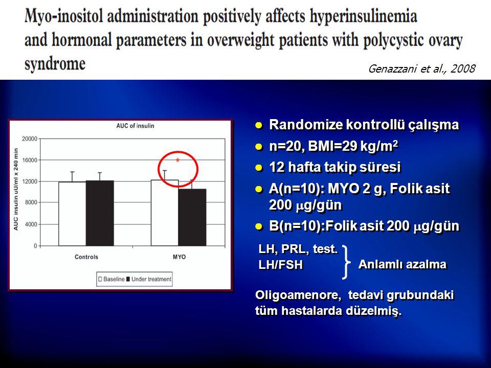 Randomize kontrollü çalışma n=20, BMI=29 kg/m2 12 hafta takip süresi