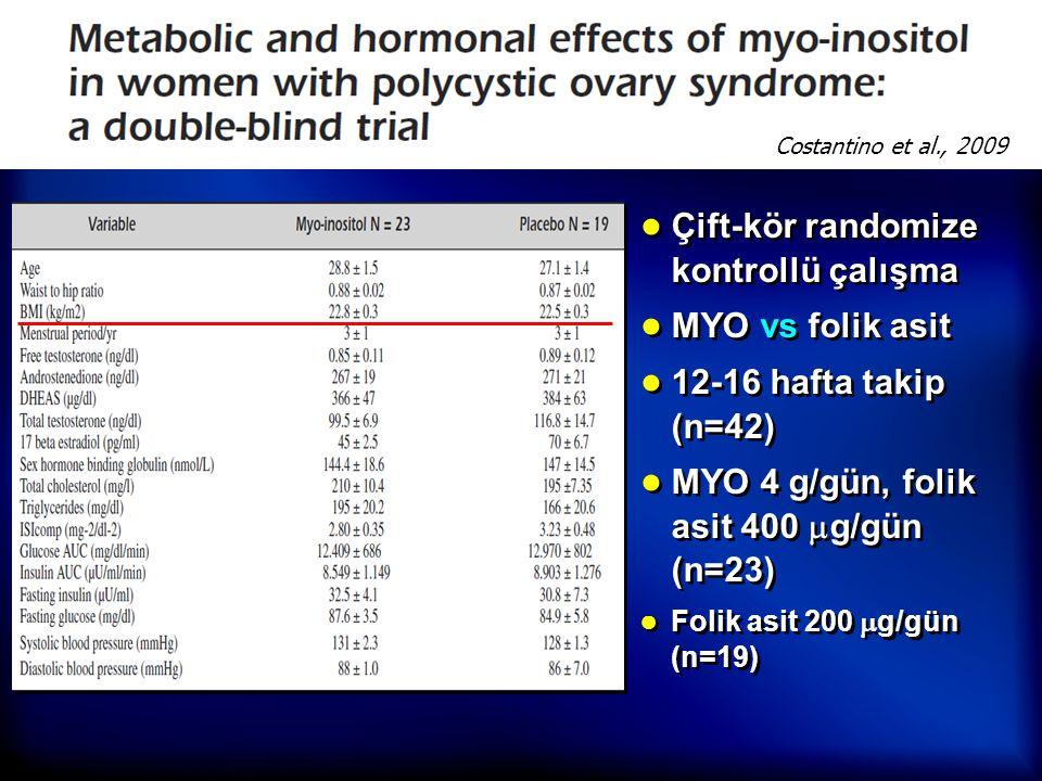 Çift-kör randomize kontrollü çalışma MYO vs folik asit