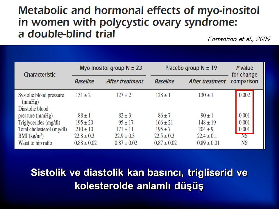 Costantino et al., 2009 Sistolik ve diastolik kan basıncı, trigliserid ve kolesterolde anlamlı düşüş.