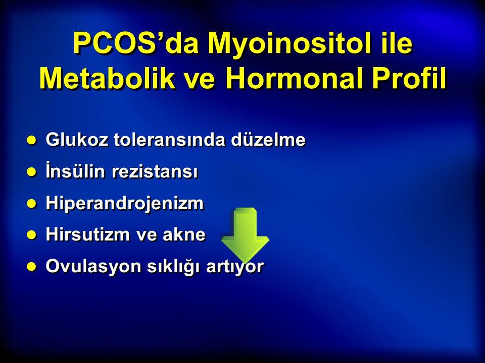 PCOS'da Myoinositol ile Metabolik ve Hormonal Profil