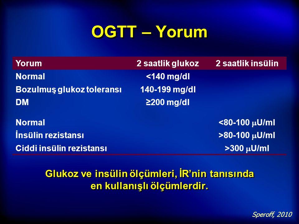 OGTT – Yorum Yorum. 2 saatlik glukoz. 2 saatlik insülin. Normal. <140 mg/dl. Bozulmuş glukoz toleransı.
