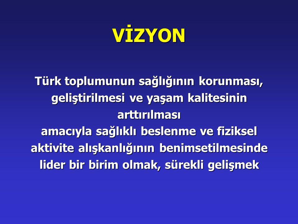 VİZYON Türk toplumunun sağlığının korunması,