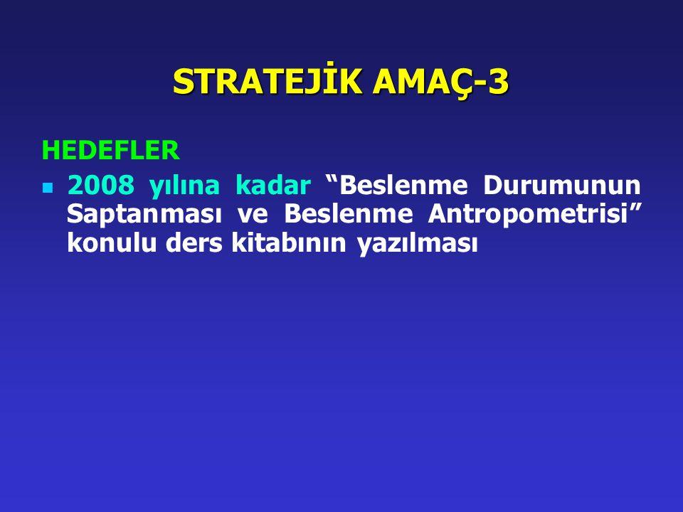 STRATEJİK AMAÇ-3 HEDEFLER