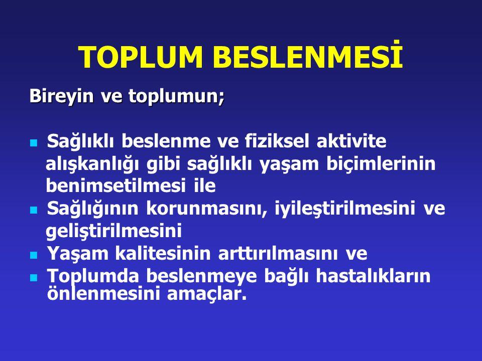 TOPLUM BESLENMESİ Bireyin ve toplumun;