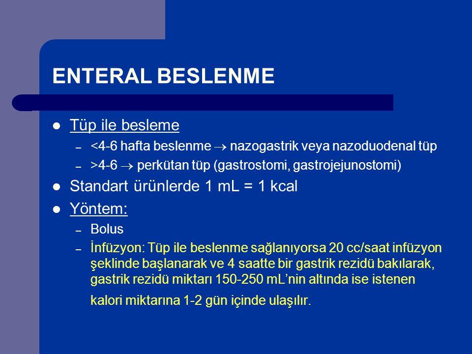 ENTERAL BESLENME Tüp ile besleme Standart ürünlerde 1 mL = 1 kcal